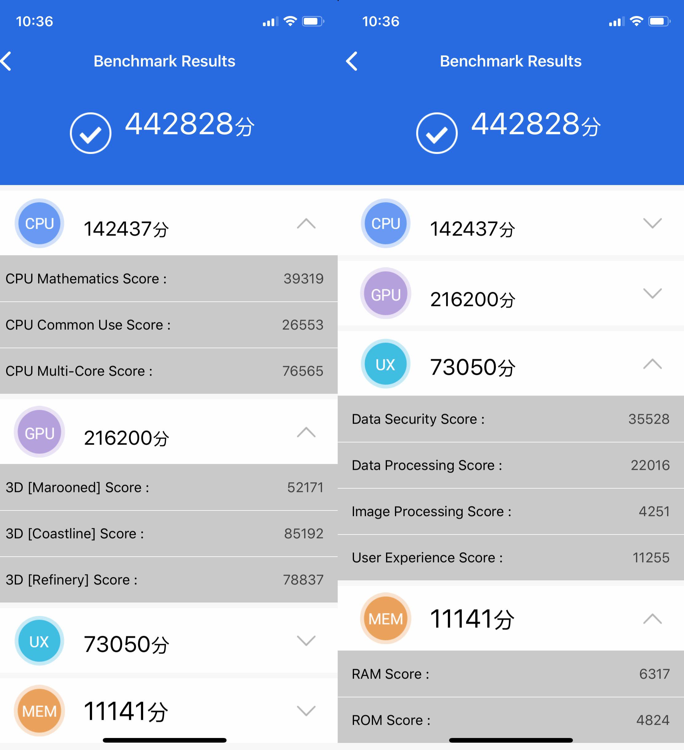 Điện thoại iPhone 11 Pro 64GB | Điểm hiệu năng Antutu Benchmark